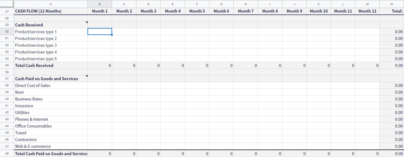 cash flow statement structure spreadsheet framework