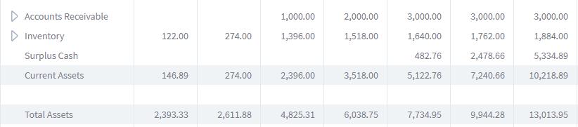 balance sheet brixx current assets