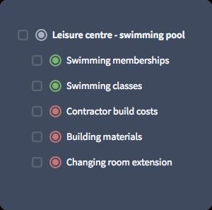 Leisure centre swimming pool financial plan