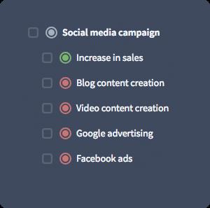 social media campaign sales forecast