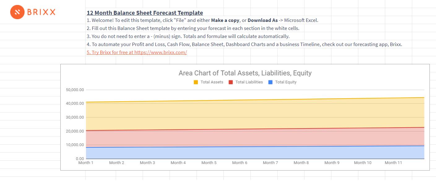 Balance Sheet forecast template
