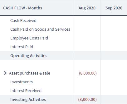 Example 2 Cash Flow
