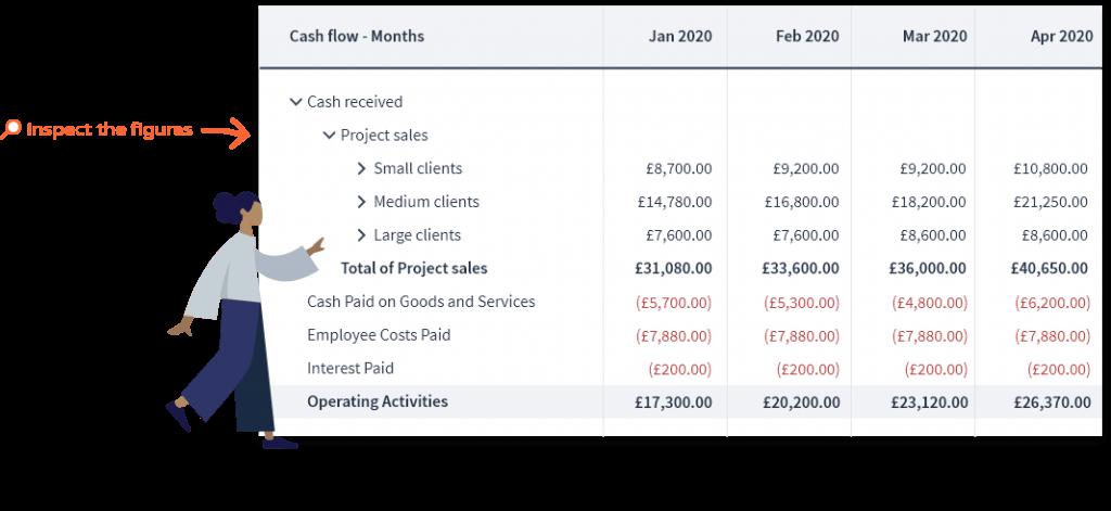 Brixx screenshots for the Financial Forecasting For Accountants - The Brixx Partner Program blog post for Brixx Software